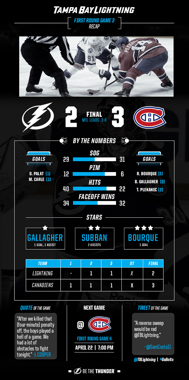 The Tampa Bay Lightning lost, 3-2, to the Montreal Canadiens in Game Three on Sunday at the Bell Centre in Montreal.